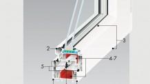 Fıratpen Opal 70 PVC Pencere Serisi